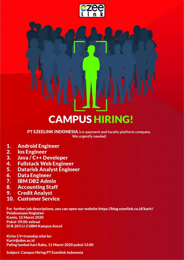 Campus Hiring UBM